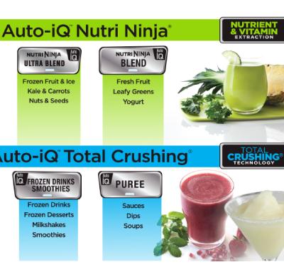 Ninja Auto-iQ Blender
